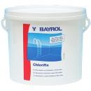 Хлорификс 5 кг