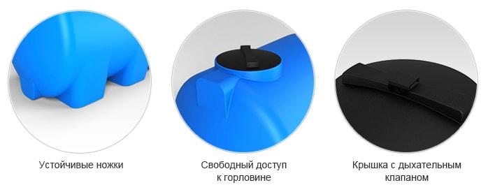 Емкости ЭкоПром серии H