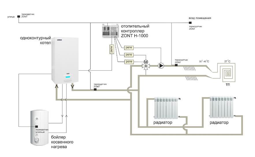 контроллер H-1000