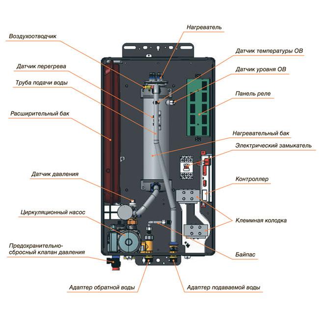 Конструкция электрического котла Navien EQB-06HW и EQB-08HW